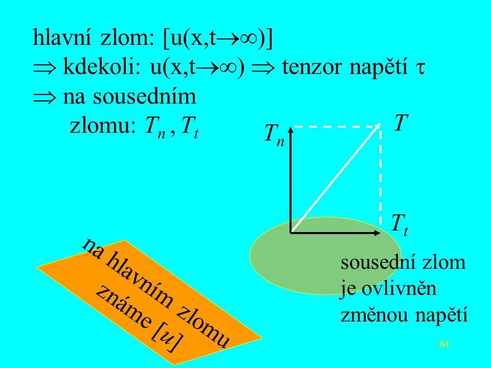 hlavní zlom: [u(x,t)]  kdekoli: u(x,t)  tenzor napětí t